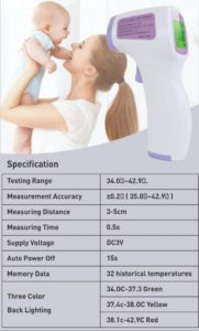 Details infrared thermometer